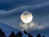February's Super Snow Moon!