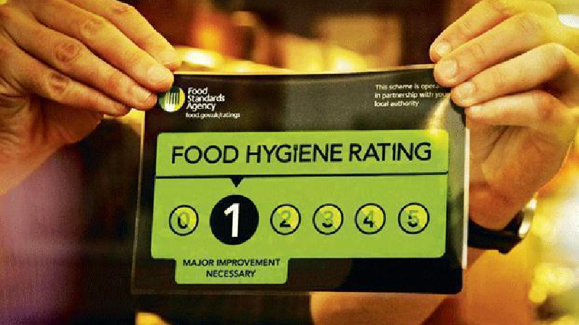 Revealed The 15 Places With A One Star Food Hygiene Rating