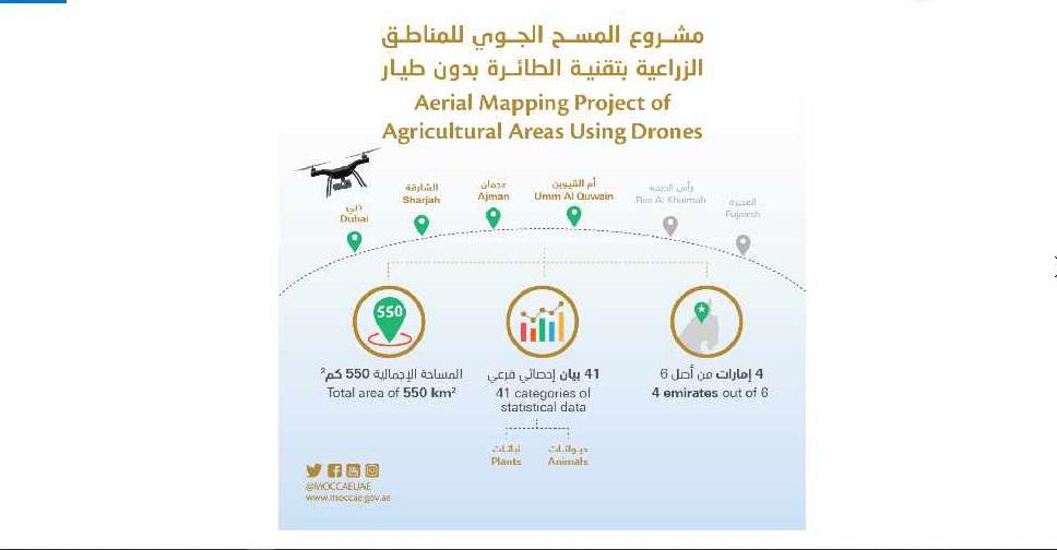 DRONE FARM 2