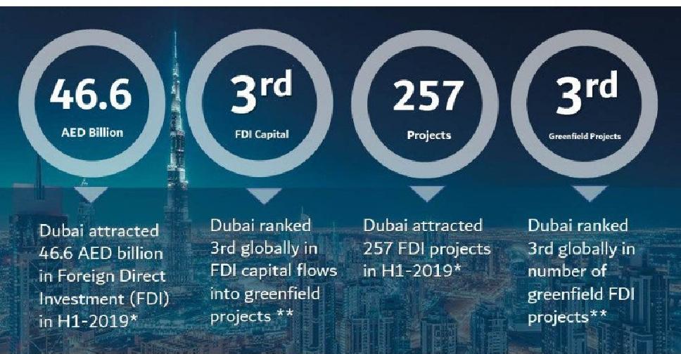 DUBAI FDI 2019 H1